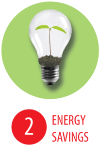 2_Energy_Savings